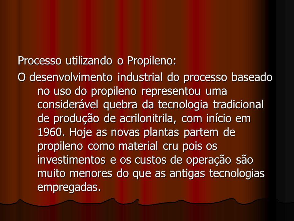 Processo utilizando o Propileno: O desenvolvimento industrial do processo baseado no uso do propileno representou uma considerável quebra da tecnologi
