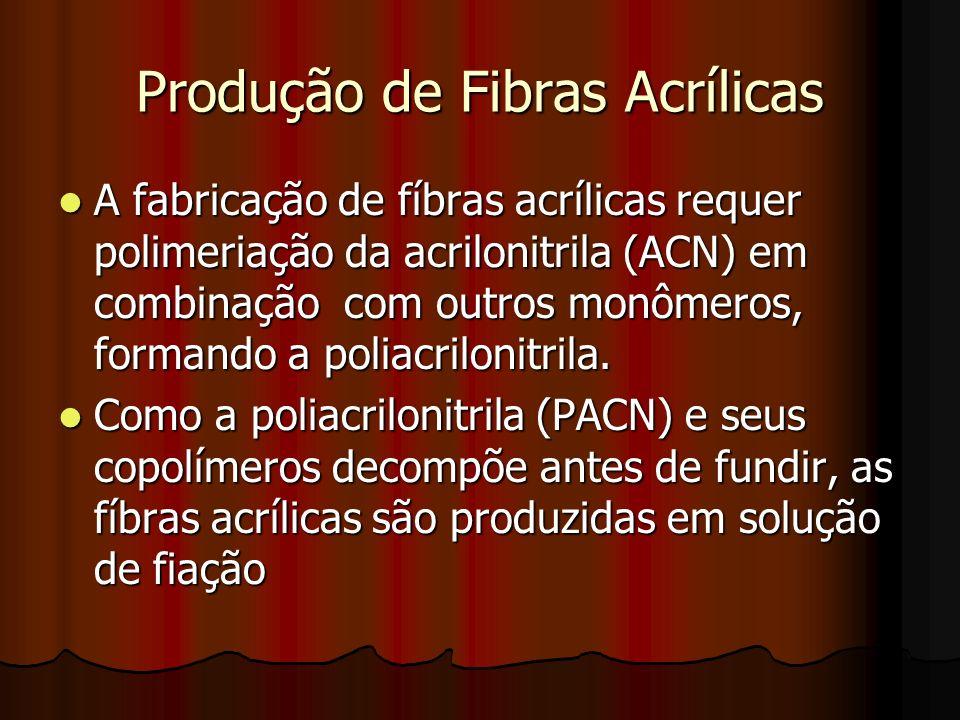 Produção de Fibras Acrílicas A fabricação de fíbras acrílicas requer polimeriação da acrilonitrila (ACN) em combinação com outros monômeros, formando