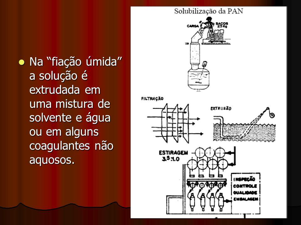 Na fiação úmida a solução é extrudada em uma mistura de solvente e água ou em alguns coagulantes não aquosos. Na fiação úmida a solução é extrudada em