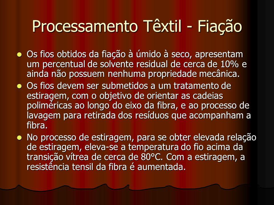 Processamento Têxtil - Fiação Os fios obtidos da fiação à úmido à seco, apresentam um percentual de solvente residual de cerca de 10% e ainda não poss