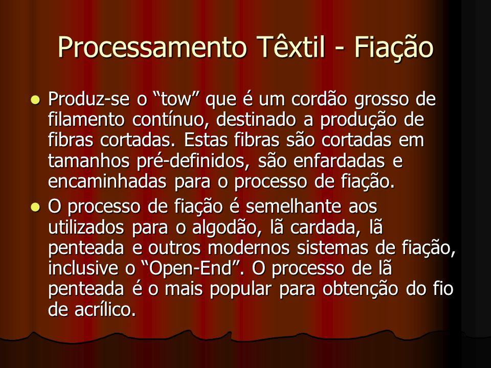 Processamento Têxtil - Fiação Produz-se o tow que é um cordão grosso de filamento contínuo, destinado a produção de fibras cortadas. Estas fibras são