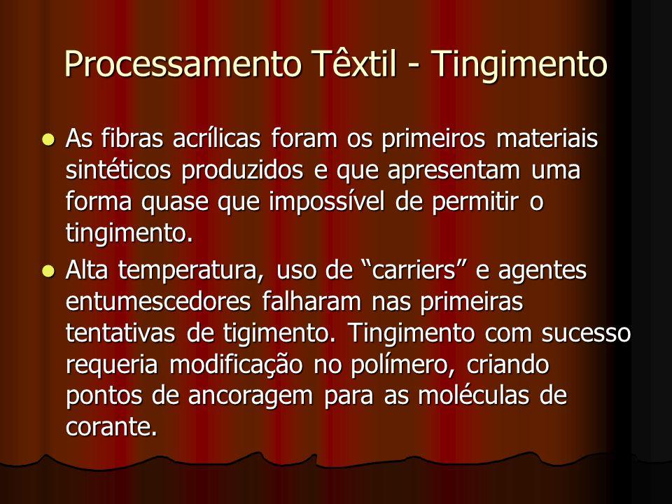 Processamento Têxtil - Tingimento As fibras acrílicas foram os primeiros materiais sintéticos produzidos e que apresentam uma forma quase que impossív