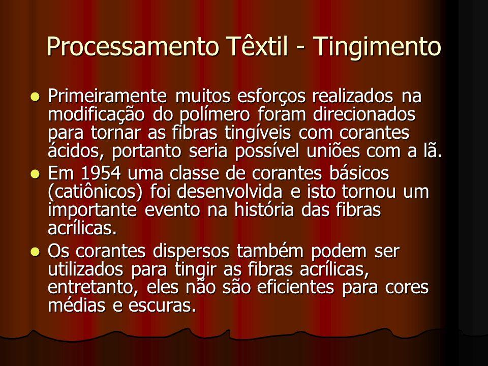 Processamento Têxtil - Tingimento Primeiramente muitos esforços realizados na modificação do polímero foram direcionados para tornar as fibras tingíve