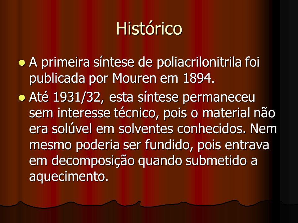 A primeira síntese de poliacrilonitrila foi publicada por Mouren em 1894. A primeira síntese de poliacrilonitrila foi publicada por Mouren em 1894. At