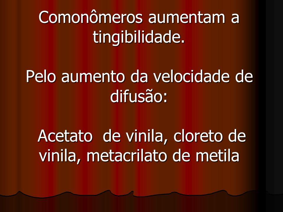 Comonômeros aumentam a tingibilidade. Pelo aumento da velocidade de difusão: Acetato de vinila, cloreto de vinila, metacrilato de metila