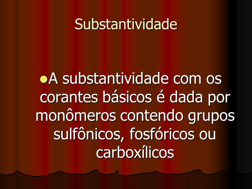 Substantividade A substantividade com os corantes básicos é dada por monômeros contendo grupos sulfônicos, fosfóricos ou carboxílicos A substantividad