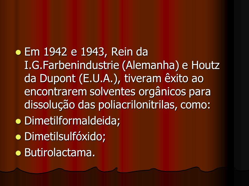 Em 1942 e 1943, Rein da I.G.Farbenindustrie (Alemanha) e Houtz da Dupont (E.U.A.), tiveram êxito ao encontrarem solventes orgânicos para dissolução da