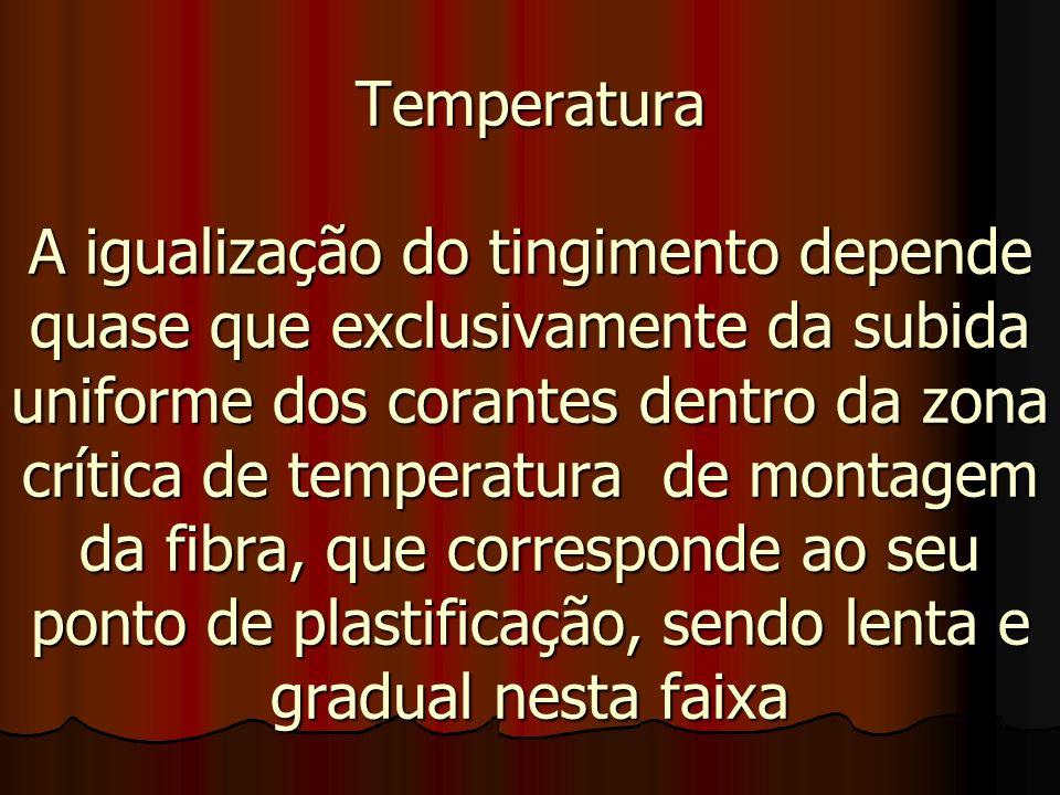 Temperatura A igualização do tingimento depende quase que exclusivamente da subida uniforme dos corantes dentro da zona crítica de temperatura de mont