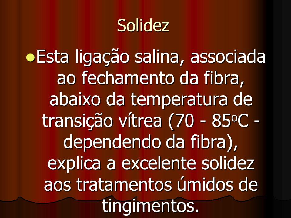 Solidez Esta ligação salina, associada ao fechamento da fibra, abaixo da temperatura de transição vítrea (70 - 85 o C - dependendo da fibra), explica