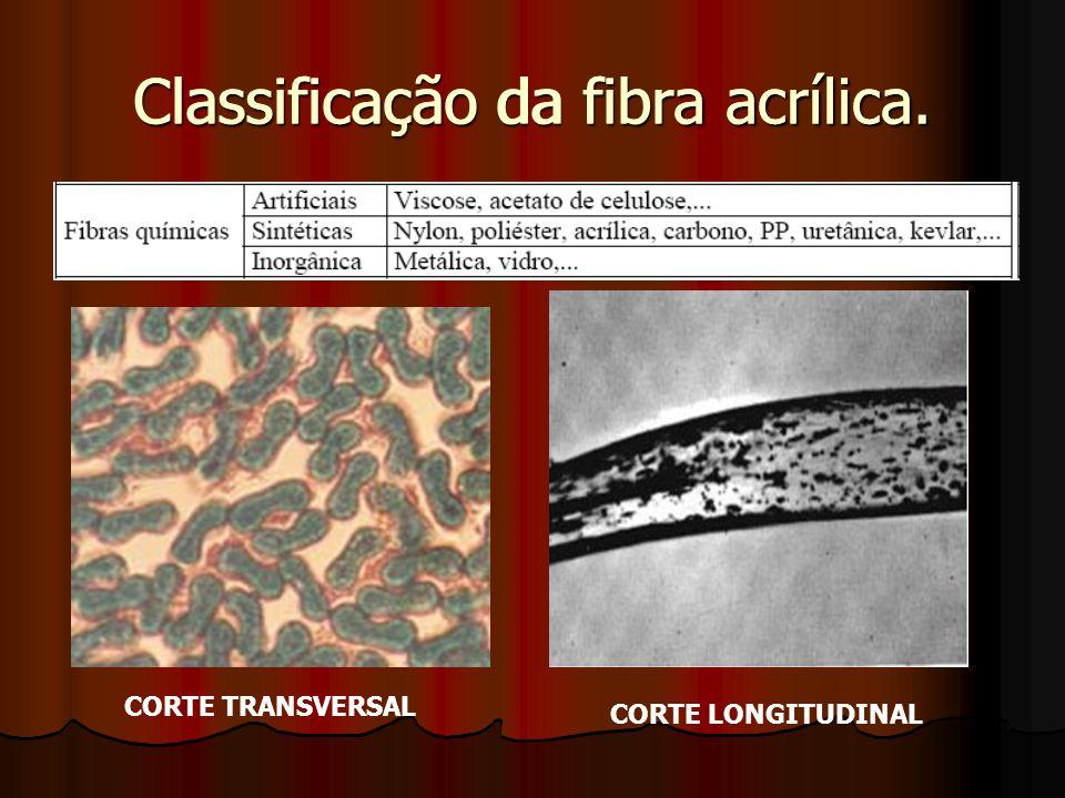 Classificação da fibra acrílica. CORTE TRANSVERSAL CORTE LONGITUDINAL