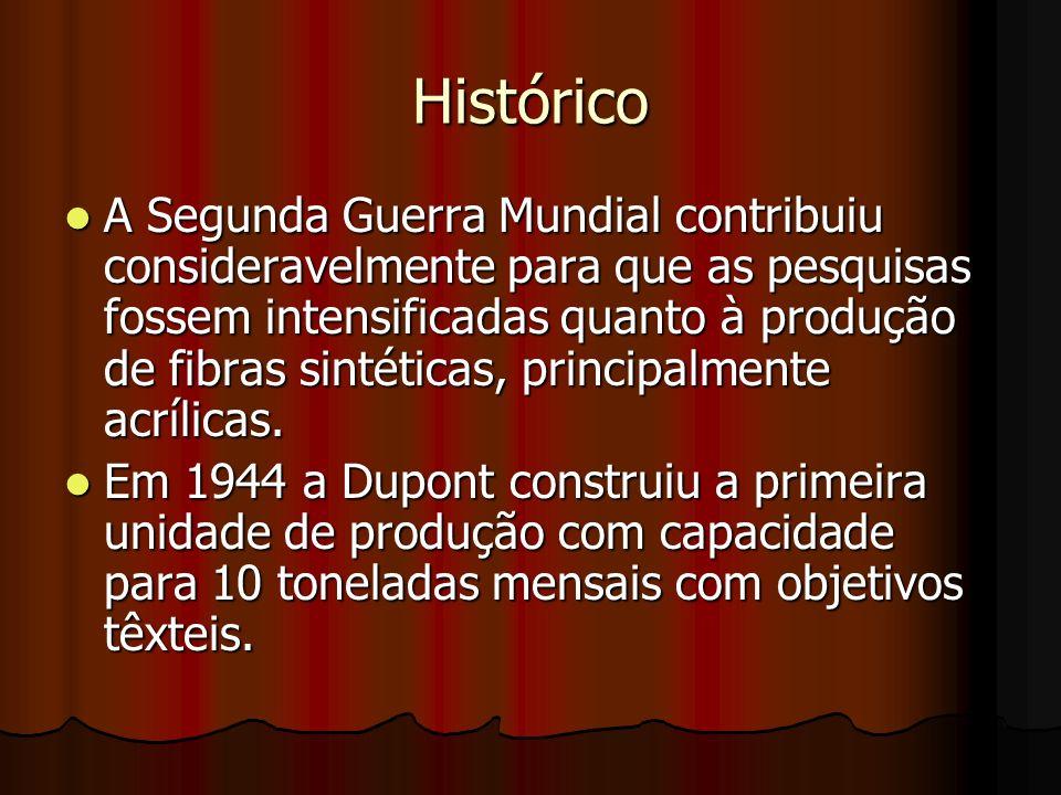 Histórico A Segunda Guerra Mundial contribuiu consideravelmente para que as pesquisas fossem intensificadas quanto à produção de fibras sintéticas, pr