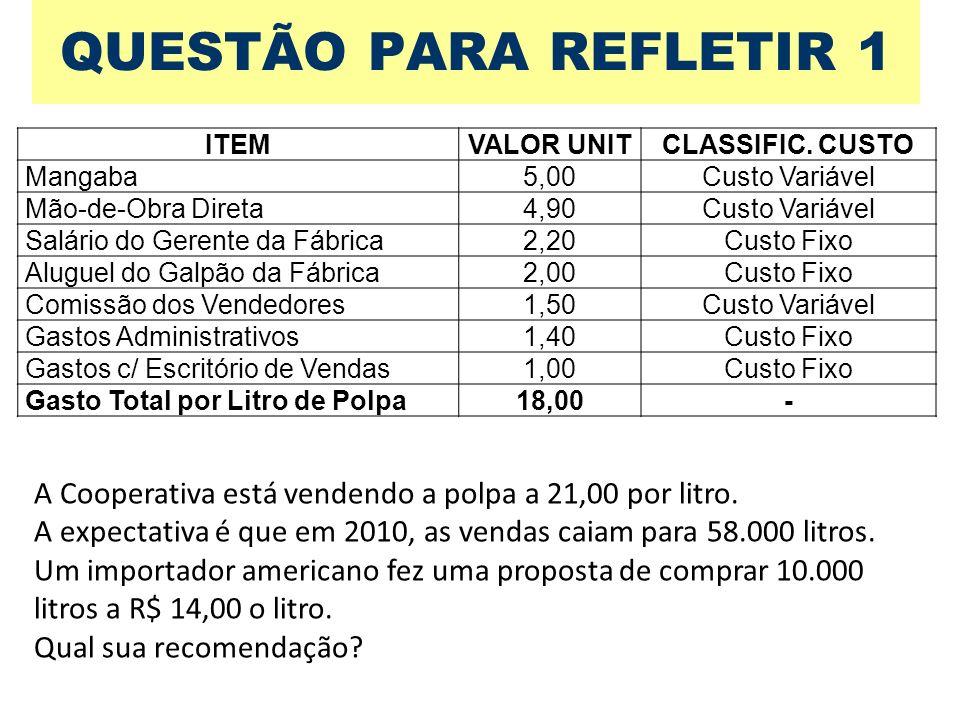 QUESTÃO PARA REFLETIR 1 A Cooperativa está vendendo a polpa a 21,00 por litro. A expectativa é que em 2010, as vendas caiam para 58.000 litros. Um imp