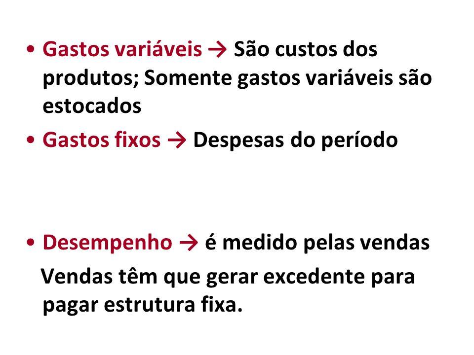 QUESTÃO PARA REFLETIR 1 A Cooperativa está vendendo a polpa a 21,00 por litro.