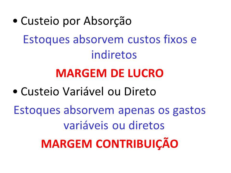 QUESTÃO PARA REFLETIR 2 O supermercado Mineirinho tem três filiais e o último relatório indica problemas na lucratividade das Filiais 1 e 2, sendo que a Filial 1 está dando prejuízo: Supermercado Mineirinho (R$ mil) Filial 1Filial 2Filial 3TOTAL Receitas90,0150,060,0300,0 ( - ) CMV (Direto)-27,0-63,0-12,0-102,0 ( - ) Gasto c/ publicidade local-13,5-19,5-3,0-36,0 ( - ) Salário do Pessoal da Loja-25,0-30,0-15,0-70,0 ( - ) Aluguel da Loja-6,5-4,5-3,0-14,0 ( - ) Gasto da Administração Geral-12,6-21,0-8,4-42,0 ( - ) Propaganda Comum-0,9-1,5-0,6-3,0 ( - ) Gastos com Depósito Comum-5,4-9,0-3,6-18,0 LUCRO-0,91,514,415,0 OBS.: Gastos do Escritório Central e do Depósito são rateados pelo faturamento