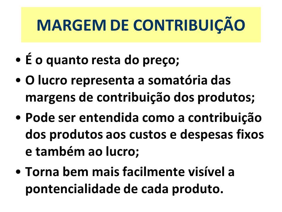 MARGEM DE CONTRIBUIÇÃO É o quanto resta do preço; O lucro representa a somatória das margens de contribuição dos produtos; Pode ser entendida como a c