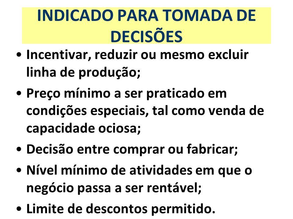 INDICADO PARA TOMADA DE DECISÕES Incentivar, reduzir ou mesmo excluir linha de produção; Preço mínimo a ser praticado em condições especiais, tal como