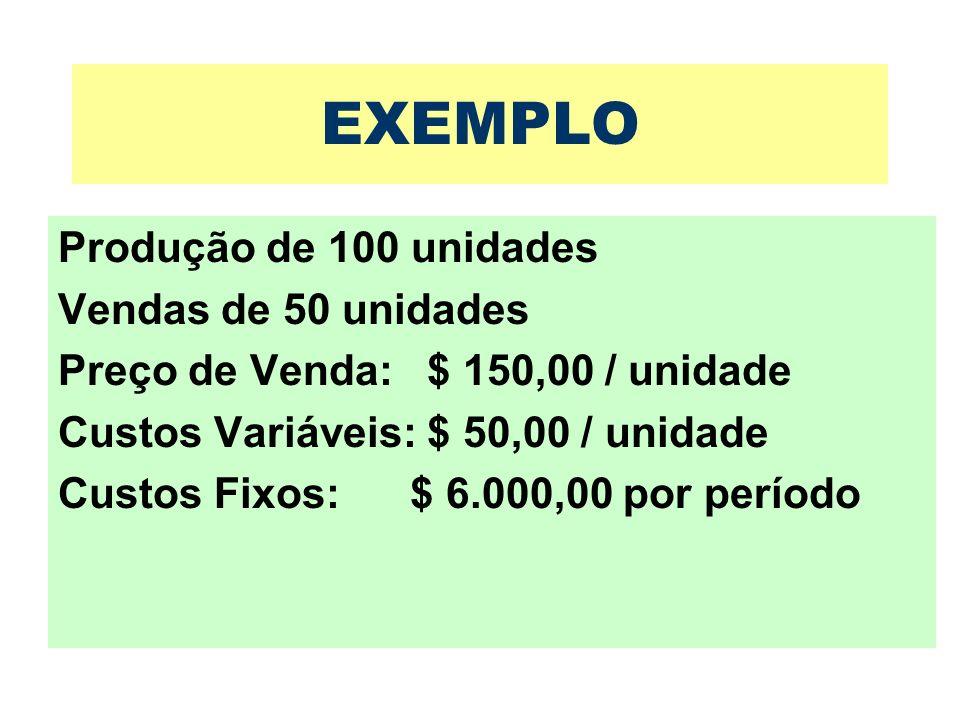 EXEMPLO Produção de 100 unidades Vendas de 50 unidades Preço de Venda: $ 150,00 / unidade Custos Variáveis: $ 50,00 / unidade Custos Fixos: $ 6.000,00
