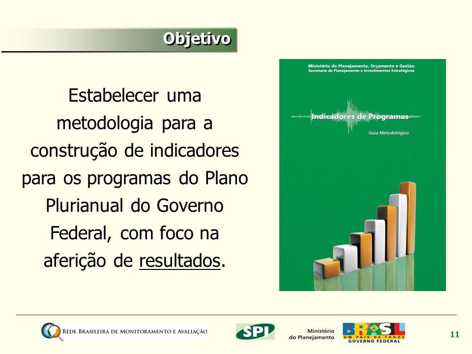 11 Estabelecer uma metodologia para a construção de indicadores para os programas do Plano Plurianual do Governo Federal, com foco na aferição de resu