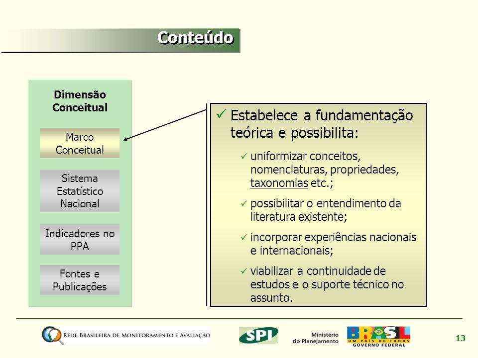 13 Marco Conceitual Fontes e Publicações Dimensão Conceitual Indicadores no PPA Sistema Estatístico Nacional Estabelece a fundamentação teórica e poss