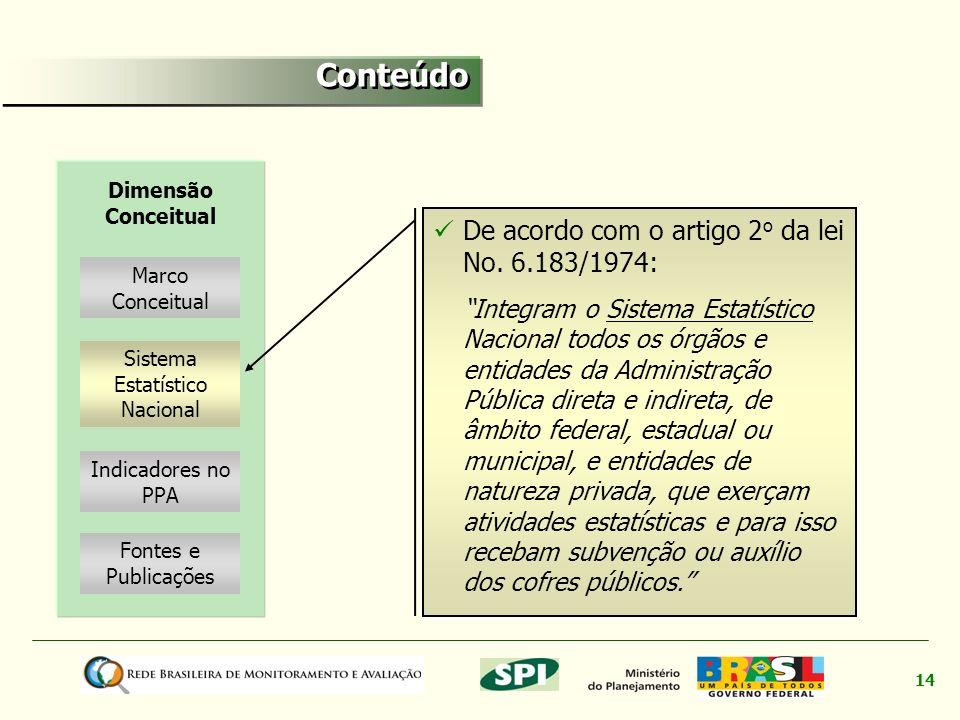 14 Marco Conceitual Fontes e Publicações Dimensão Conceitual Indicadores no PPA Sistema Estatístico Nacional De acordo com o artigo 2 o da lei No. 6.1