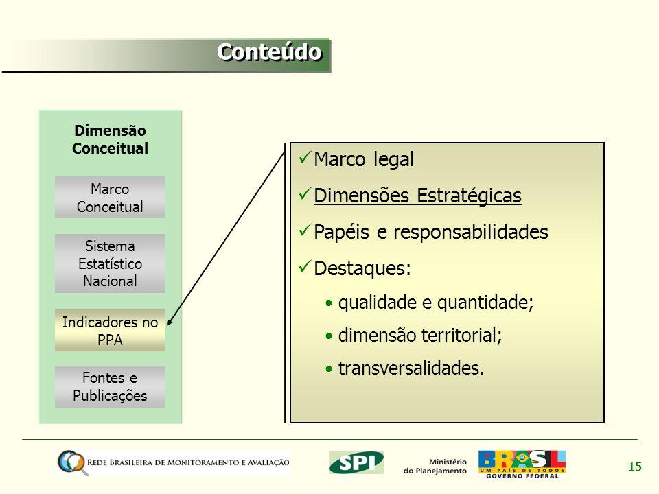 15 Marco Conceitual Fontes e Publicações Dimensão Conceitual Indicadores no PPA Sistema Estatístico Nacional Marco legal Dimensões Estratégicas Papéis
