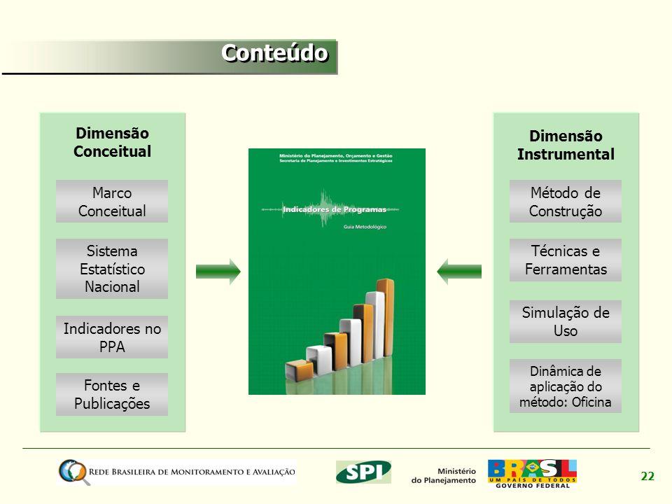 22 Marco Conceitual Fontes e Publicações Dimensão Conceitual Indicadores no PPA Sistema Estatístico Nacional Método de Construção Simulação de Uso Din
