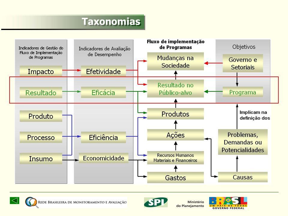 26 Taxonomias