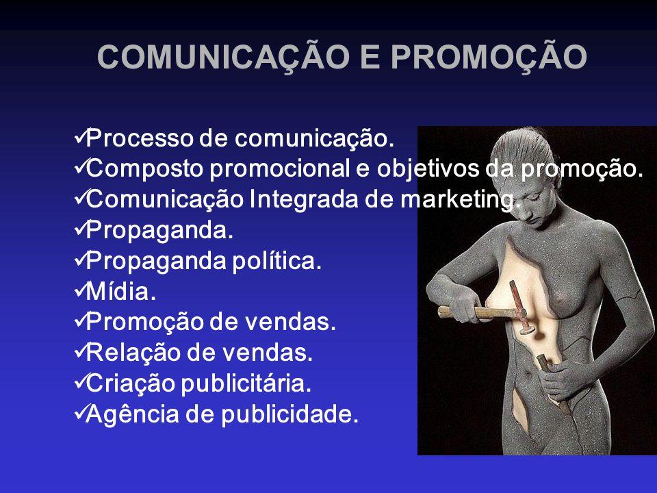 COMUNICAÇÃO E PROMOÇÃO Processo de comunicação. Composto promocional e objetivos da promoção. Comunicação Integrada de marketing. Propaganda. Propagan