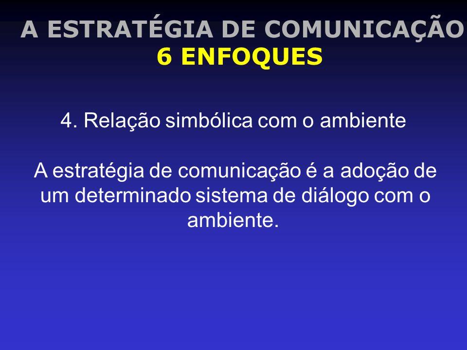 A ESTRATÉGIA DE COMUNICAÇÃO 6 ENFOQUES 4. Relação simbólica com o ambiente A estratégia de comunicação é a adoção de um determinado sistema de diálogo