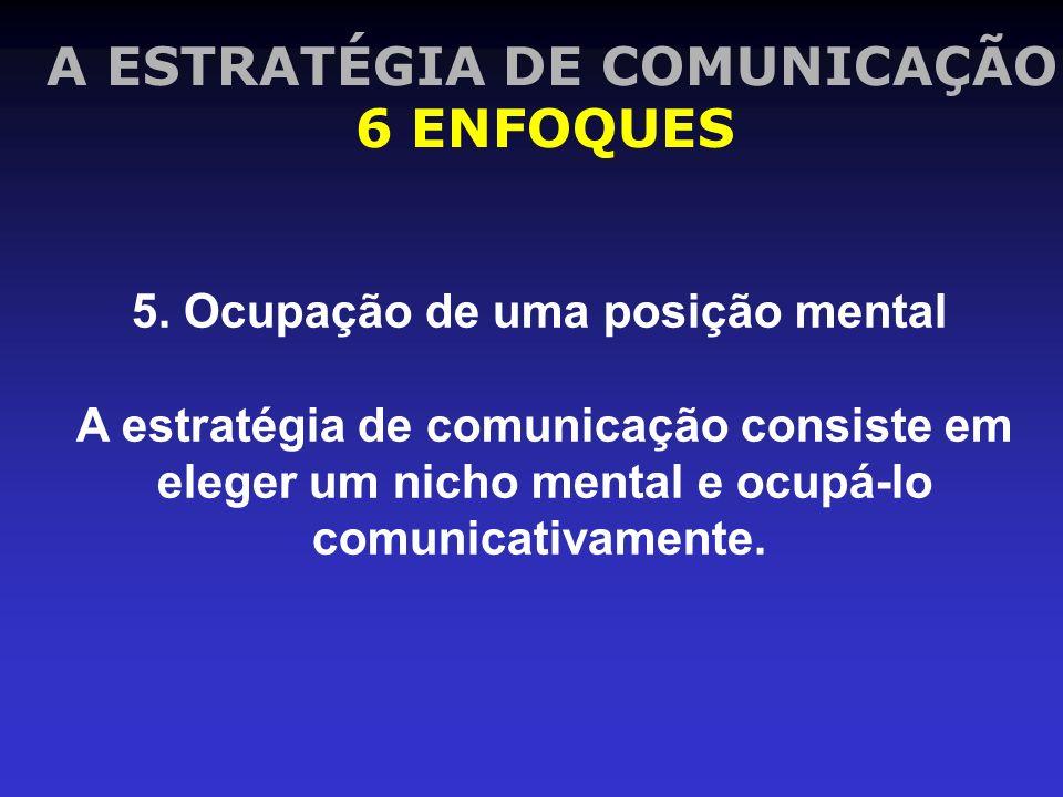 A ESTRATÉGIA DE COMUNICAÇÃO 6 ENFOQUES 5. Ocupação de uma posição mental A estratégia de comunicação consiste em eleger um nicho mental e ocupá-lo com