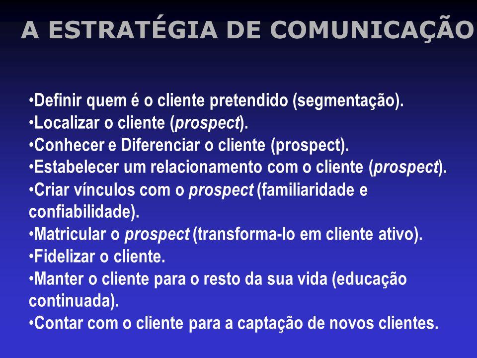A ESTRATÉGIA DE COMUNICAÇÃO Definir quem é o cliente pretendido (segmentação). Localizar o cliente ( prospect ). Conhecer e Diferenciar o cliente (pro