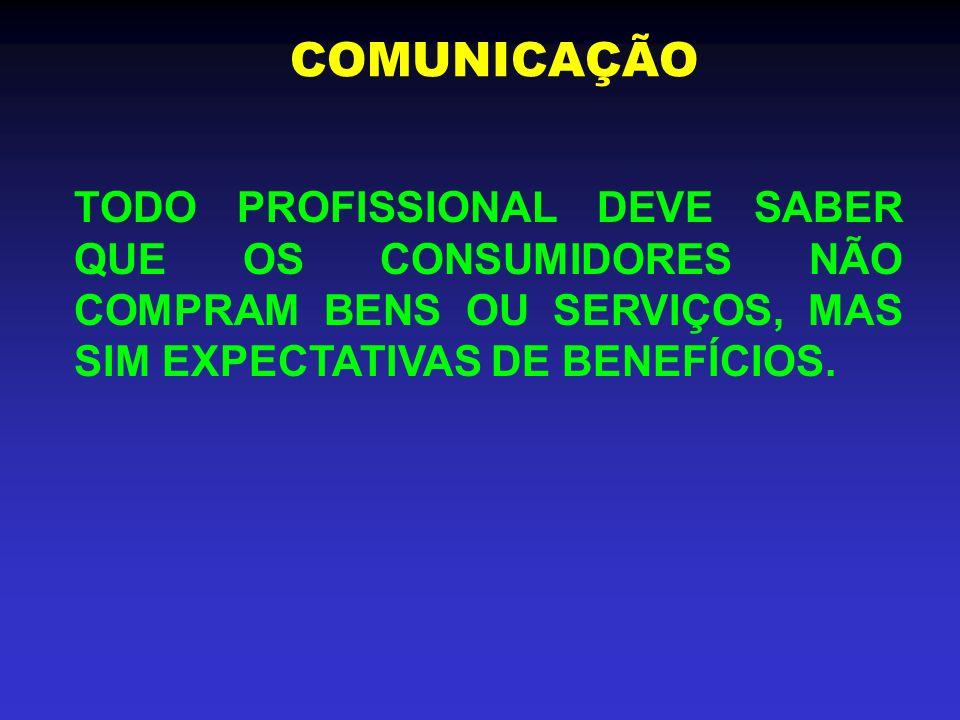 RELAÇÕES PÚBLICAS (PROCESSO DE INFORMAÇÃO) MERCHANDISING (COMUNICAÇÃO NO PONTO DE VENDA E MÍDIA) PROPAGANDA (PROMOÇÃO PAGA DE IDÉIAS) PUBLICIDADE (ESTÍMULO IMPESSOAL DA PROCURA DE UM PRODUTO, SERVIÇO...) PROMOÇÃO DE VENDAS (ATIVIDADE QUE ESTIMULA A VENDA NÃO PESSOAL) VENDA PESSOAL (PROMOVER DE FORMA QUALIFICADA E DIRETA) INCENTIVOS (MOTIVAR PÚBLICO INTERNO) ATMOSFERA (AMBIENTE CALCULADO PARA A VENDA) PROMOÇÃO COMPOSTO DE MARKETING