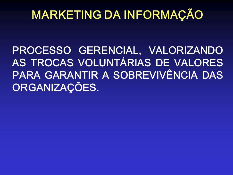 A ESTRATÉGIA DE COMUNICAÇÃO 6 ENFOQUES 2.