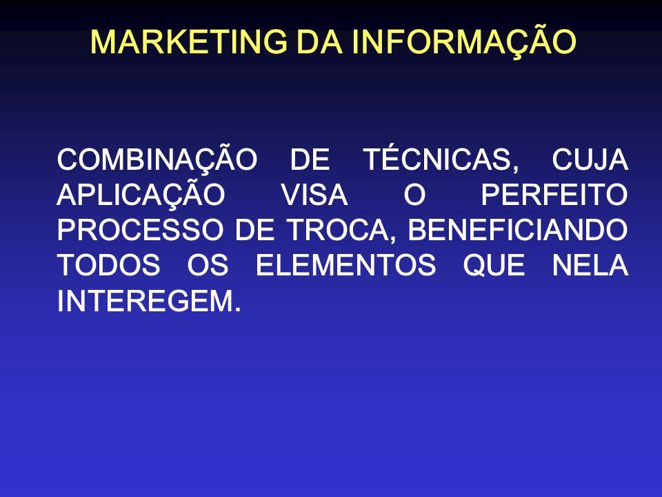MARKETING DA INFORMAÇÃO PROCESSO GERENCIAL DE TODO O TIPO DE INFORMAÇÃO (TECNOLÓGICA, CIENTÍFICA, COMUNITÁRIA, ORGANIZACIONAL,...)