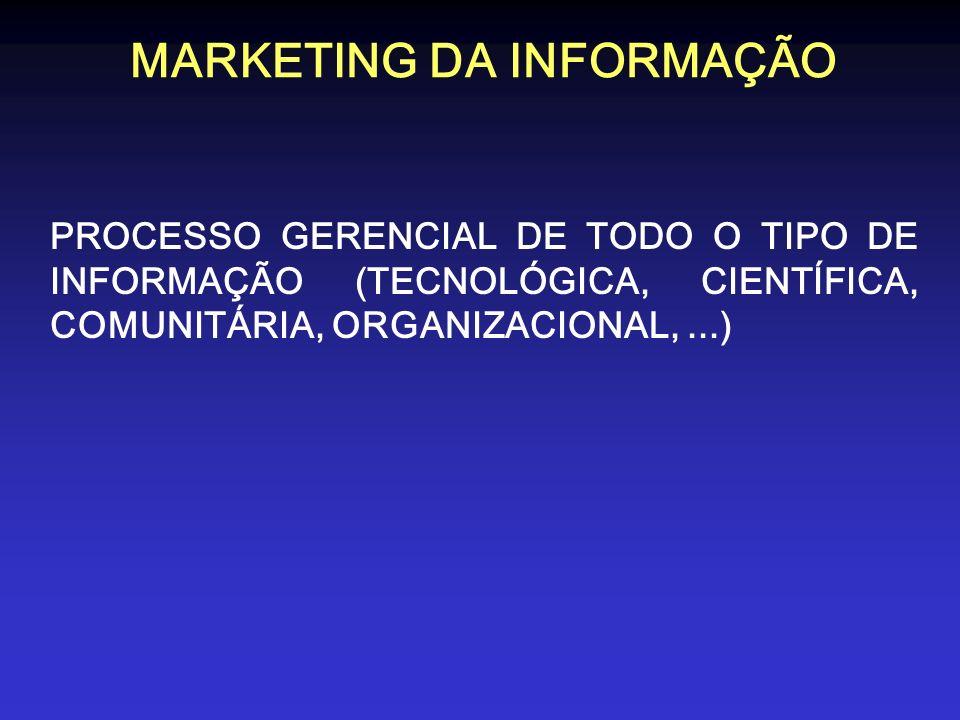 A ESTRATÉGIA DE COMUNICAÇÃO 6 ENFOQUES 4.