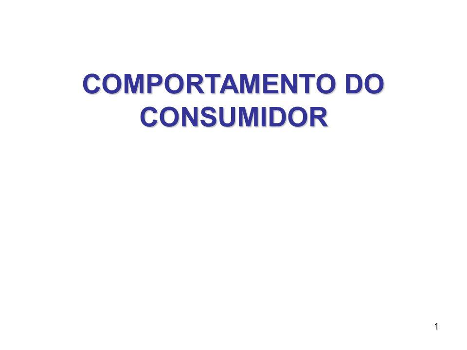 1 COMPORTAMENTO DO CONSUMIDOR