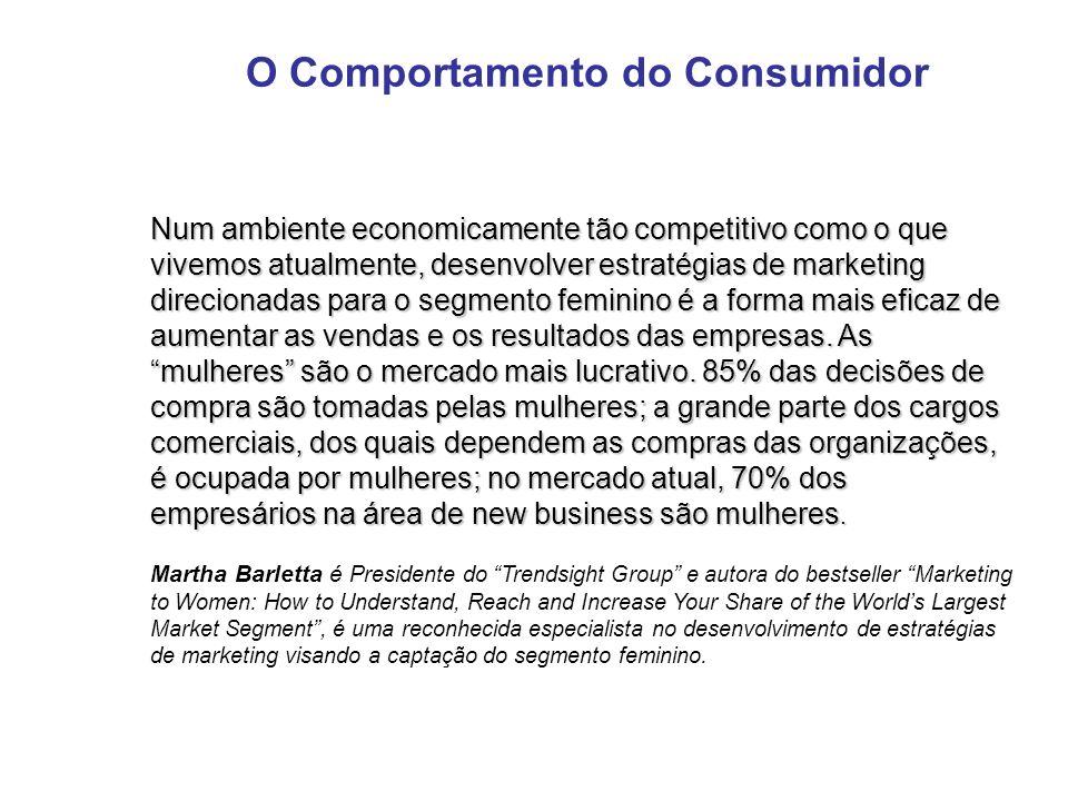 O Comportamento do Consumidor Num ambiente economicamente tão competitivo como o que vivemos atualmente, desenvolver estratégias de marketing direcion