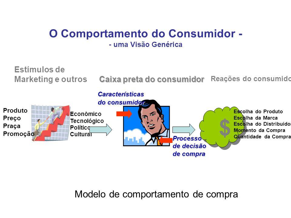 O Comportamento do Consumidor - - uma Visão Genérica $ $ Produto Preço Praça Promoção Econômico Tecnológico Político Cultural Processo de decisão de c