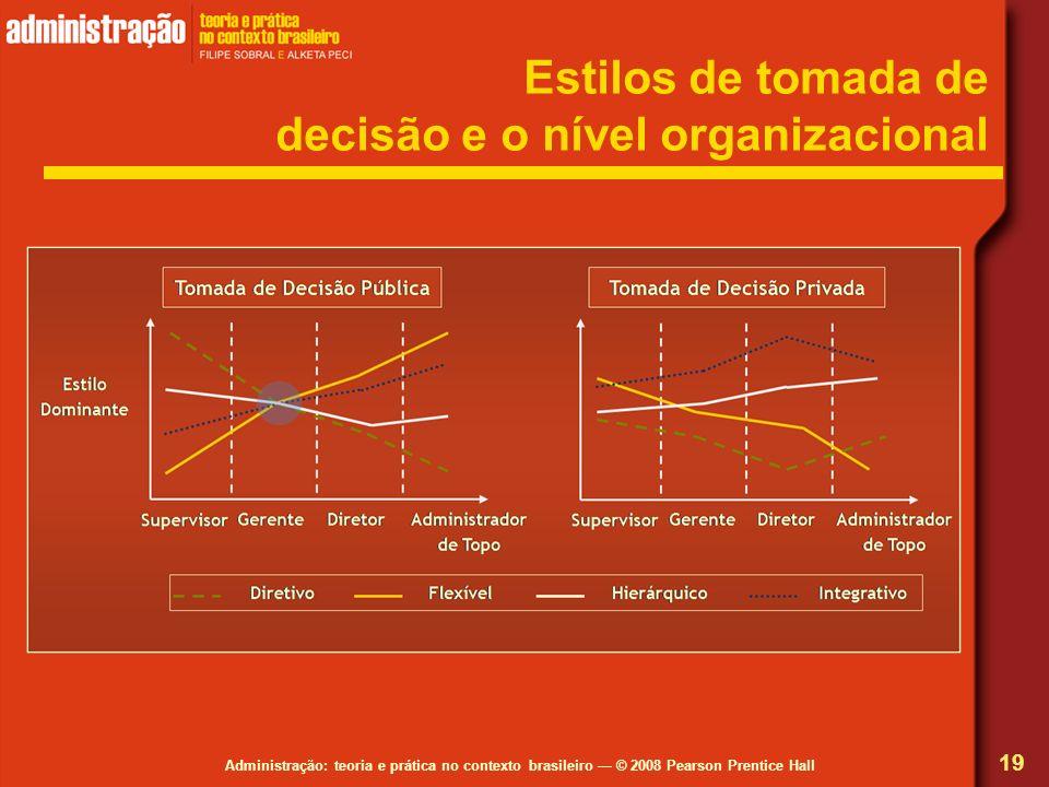 Administração: teoria e prática no contexto brasileiro © 2008 Pearson Prentice Hall Estilos de tomada de decisão e o nível organizacional 19