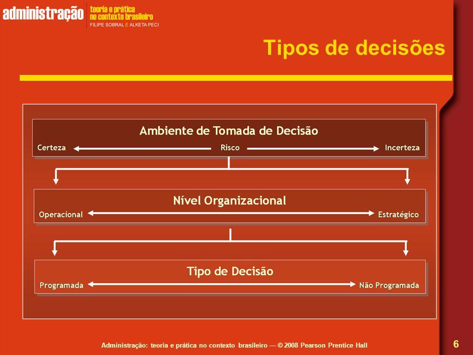 Administração: teoria e prática no contexto brasileiro © 2008 Pearson Prentice Hall Tipos de decisões 6