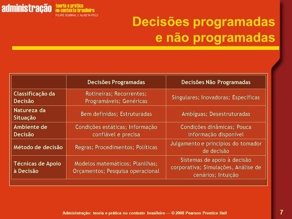 Administração: teoria e prática no contexto brasileiro © 2008 Pearson Prentice Hall Decisões programadas e não programadas 7