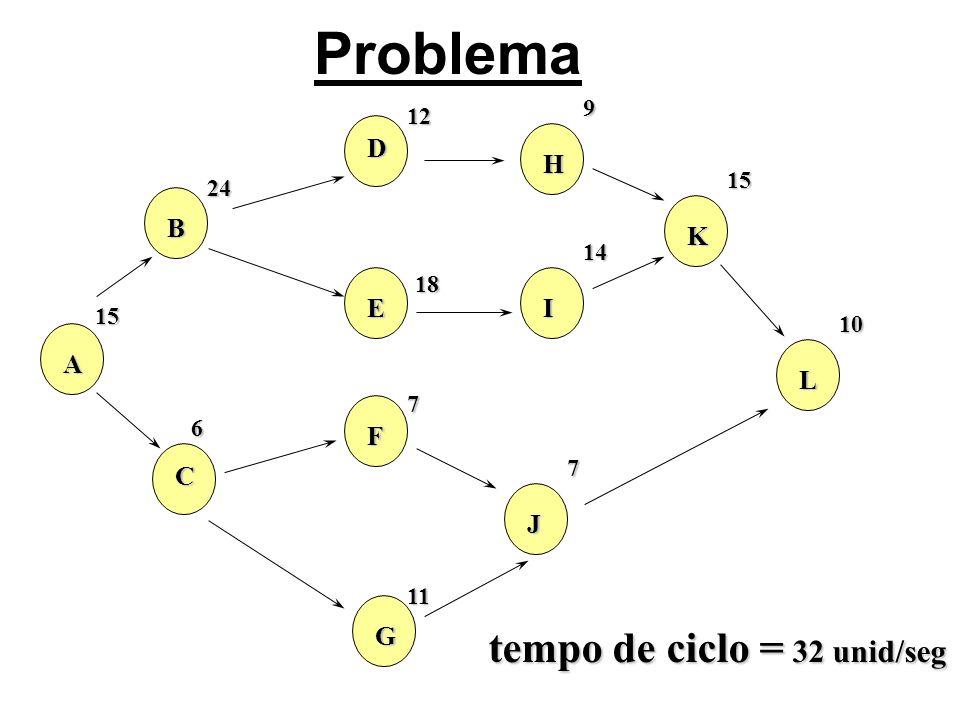 ProblemaA15 B24 C6 D12 E18 F7 G11 H9 I14 J7 K15 L10 tempo de ciclo = 32 unid/seg
