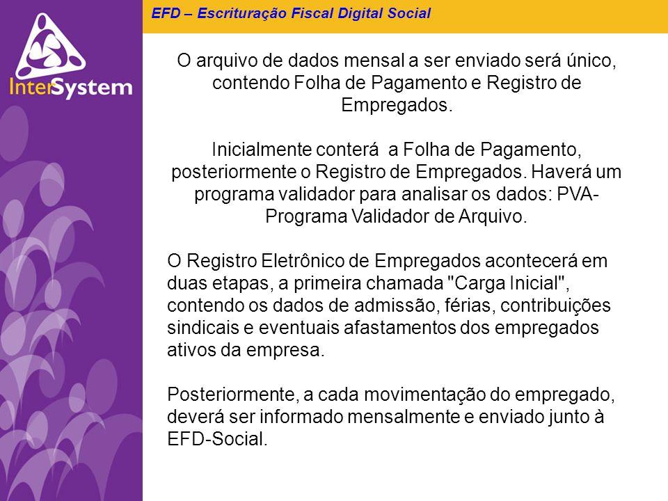 EFD – Escrituração Fiscal Digital Social O arquivo de dados mensal a ser enviado será único, contendo Folha de Pagamento e Registro de Empregados. Ini