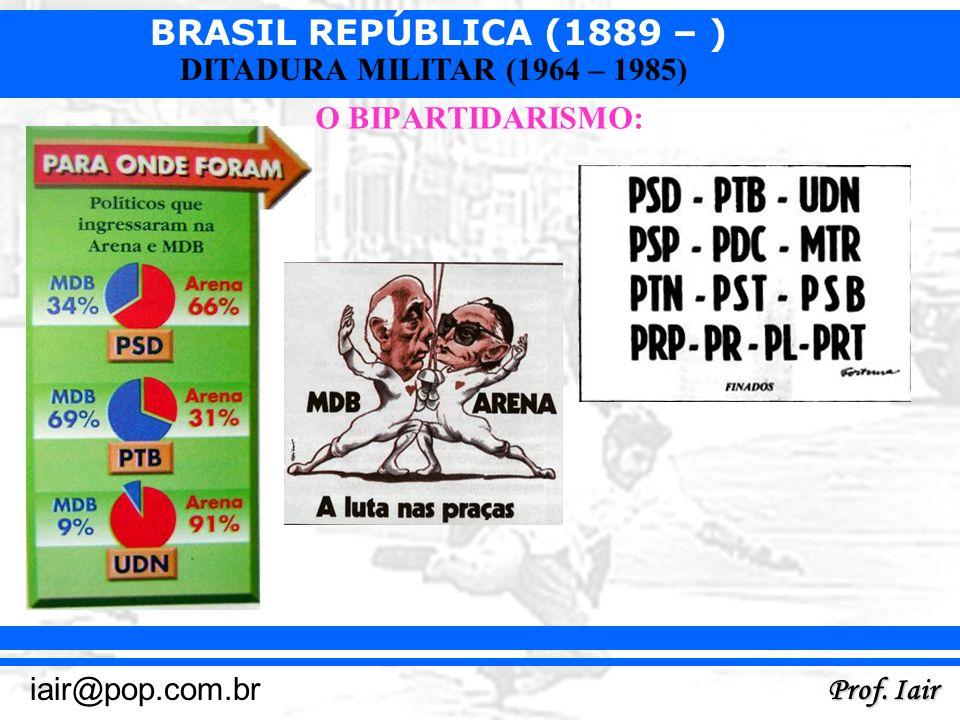 BRASIL REPÚBLICA (1889 – ) Prof. Iair iair@pop.com.br DITADURA MILITAR (1964 – 1985) O BIPARTIDARISMO:
