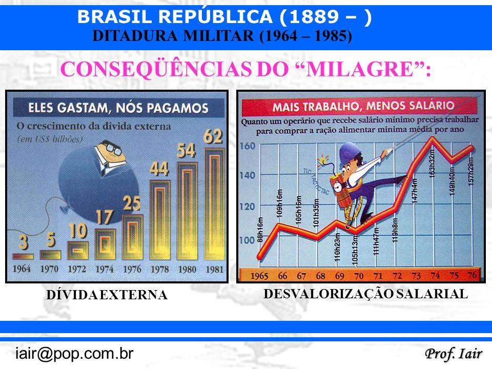 BRASIL REPÚBLICA (1889 – ) Prof. Iair iair@pop.com.br DITADURA MILITAR (1964 – 1985) CONSEQÜÊNCIAS DO MILAGRE: DÍVIDA EXTERNA DESVALORIZAÇÃO SALARIAL