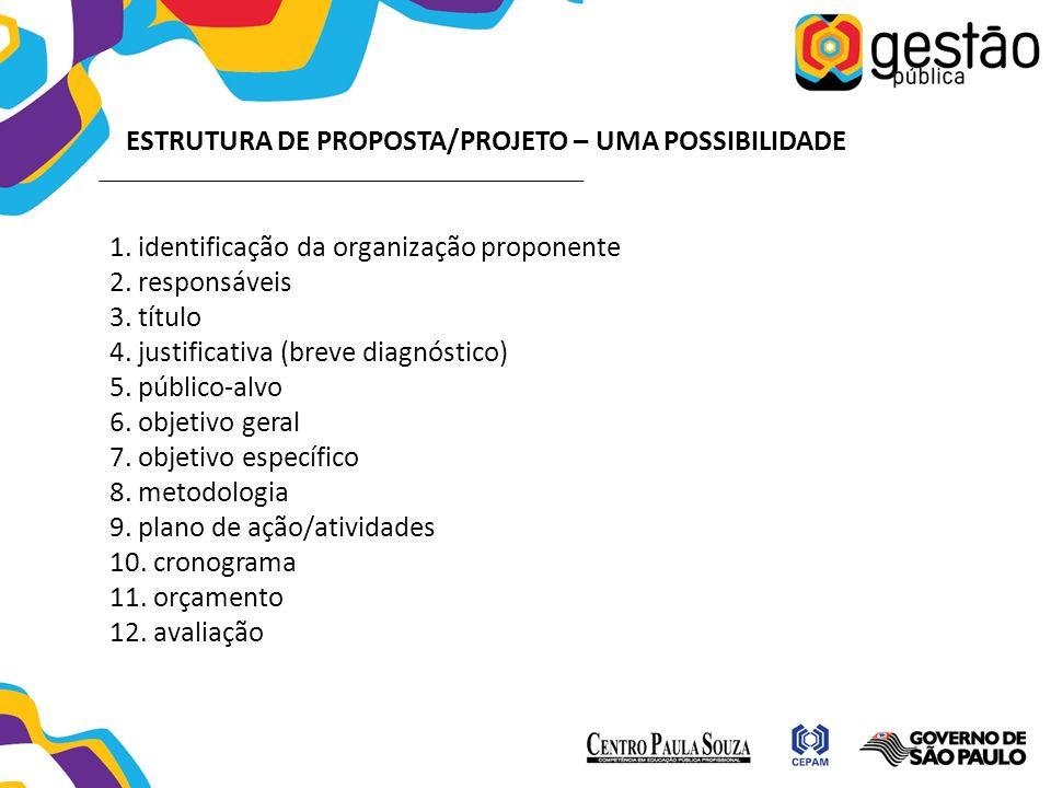 ESTRUTURA DE PROPOSTA/PROJETO – UMA POSSIBILIDADE 1.