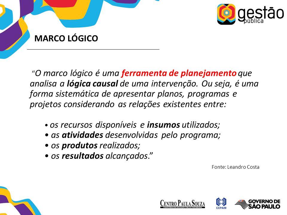 MARCO LÓGICO O marco lógico é uma ferramenta de planejamento que analisa a lógica causal de uma intervenção.