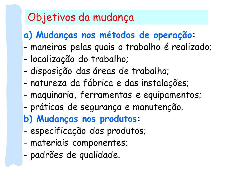 Objetivos da mudança a) Mudanças nos métodos de operação: - maneiras pelas quais o trabalho é realizado; - localização do trabalho; - disposição das á