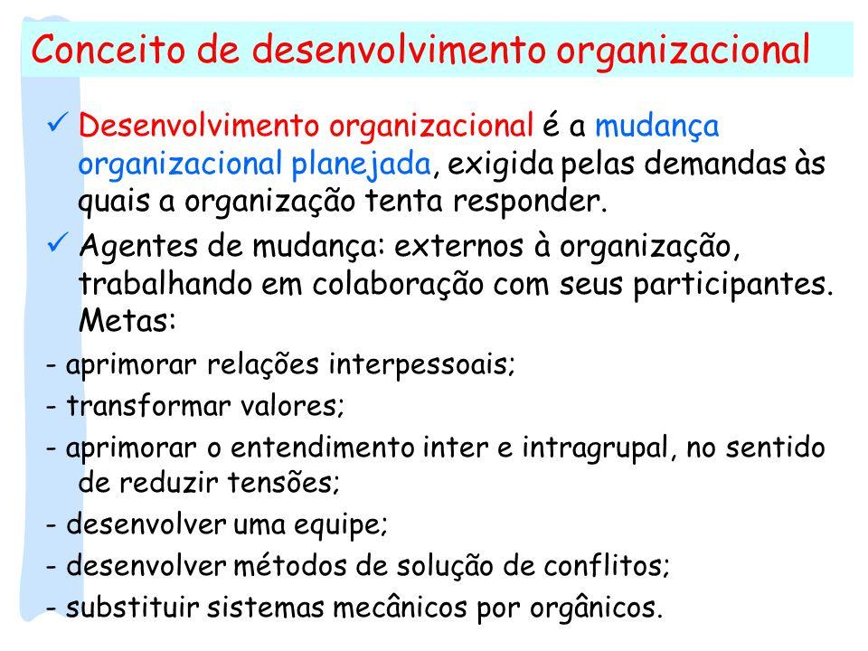Conceito de desenvolvimento organizacional Desenvolvimento organizacional é a mudança organizacional planejada, exigida pelas demandas às quais a orga