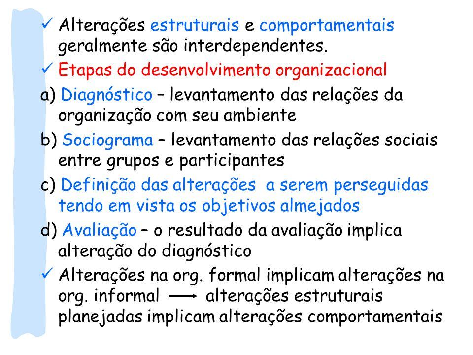 Alterações estruturais e comportamentais geralmente são interdependentes. Etapas do desenvolvimento organizacional a) Diagnóstico – levantamento das r